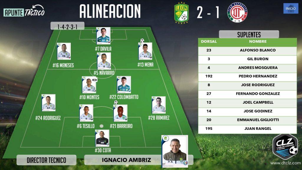 Alineación Club León