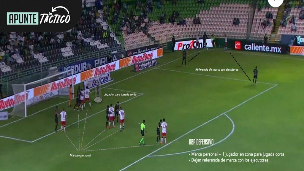 ABP Defensivo Club León