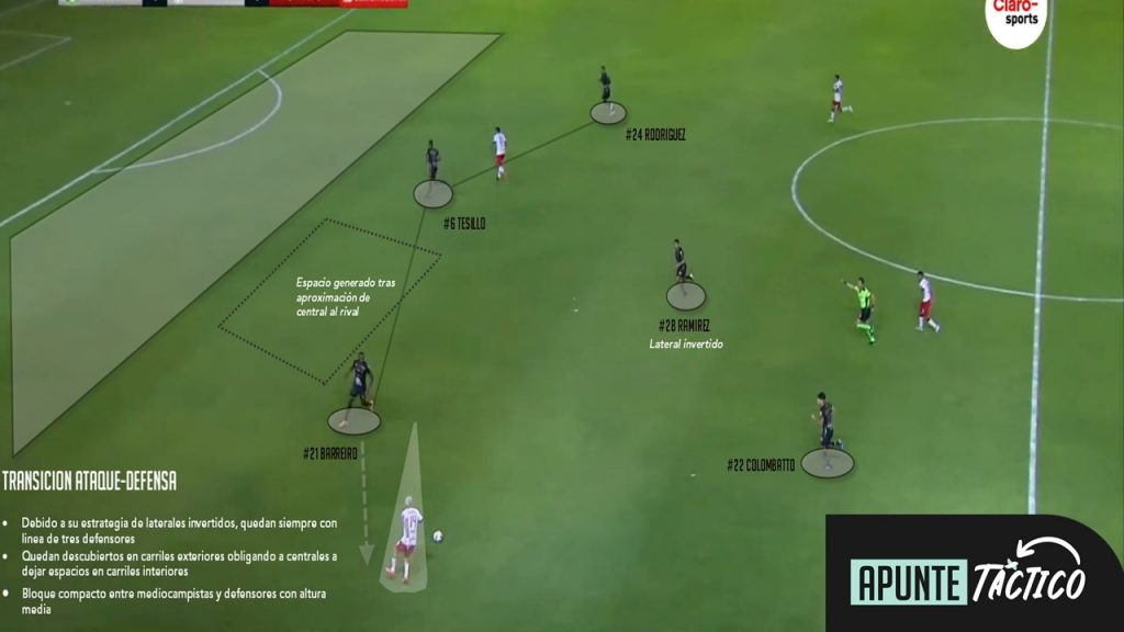 Ataque-Defensa Club León