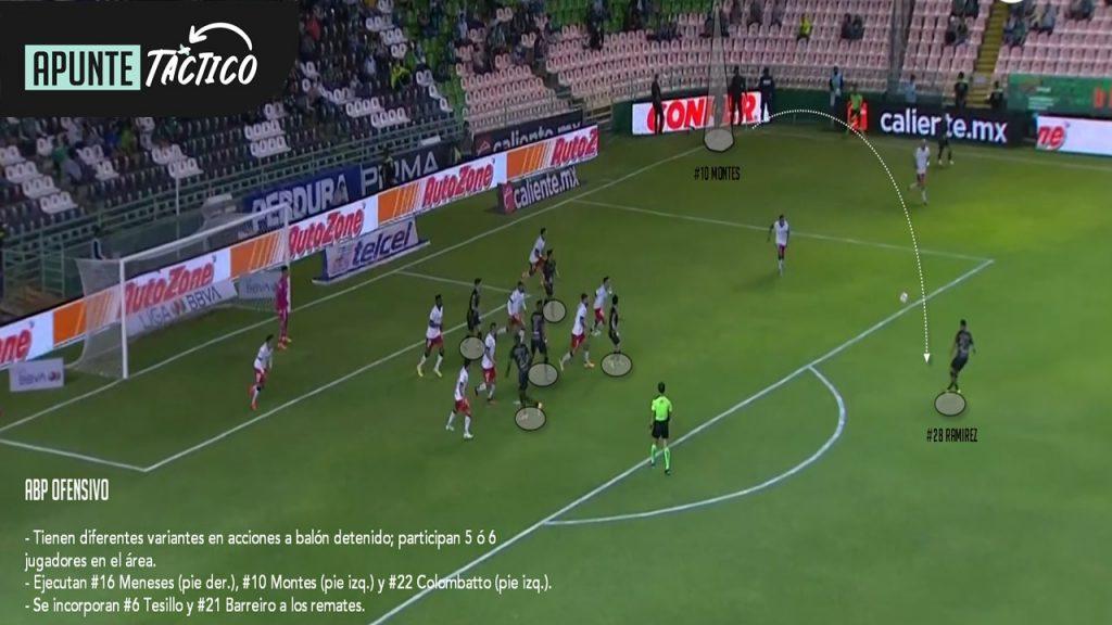 ABP Ofensivo Club León